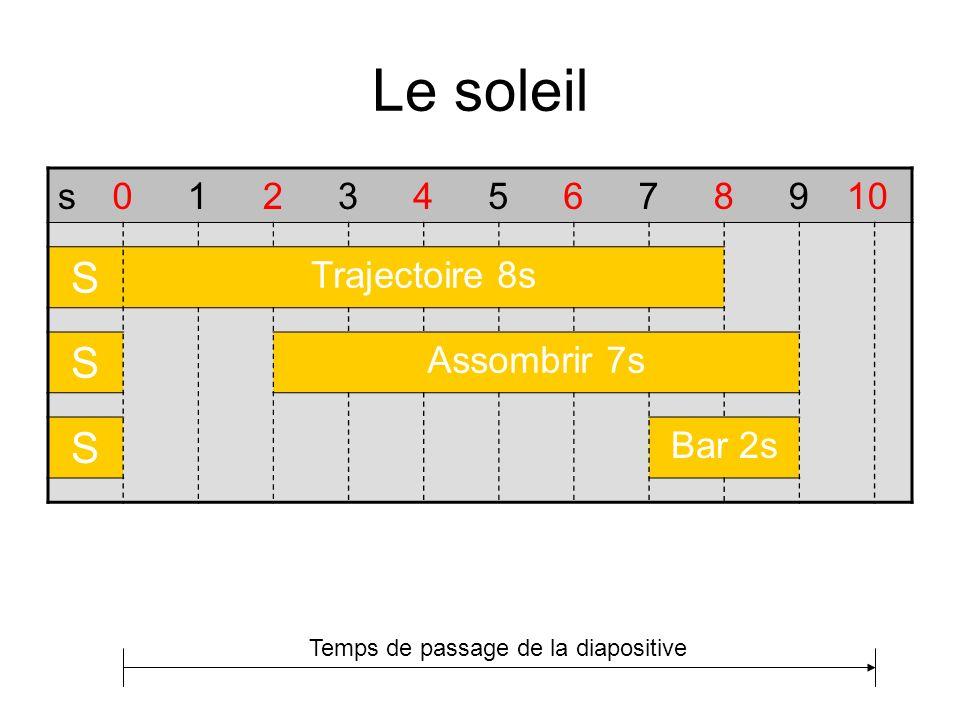 Le soleil s012345678910 S Trajectoire 8s S Assombrir 7s S Bar 2s Temps de passage de la diapositive