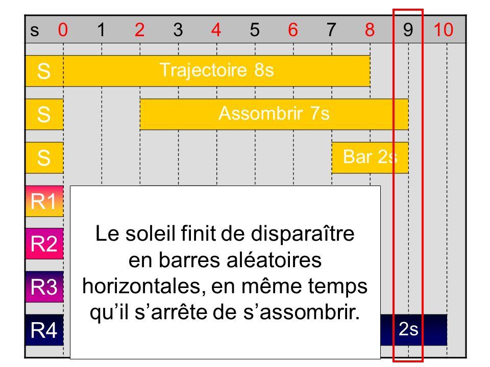 s012345678910 S Trajectoire 8s S Assombrir 7s S Bar 2s R1 2s R2 2s R3 2s R4 2s Le soleil finit de disparaître en barres aléatoires horizontales, en mê