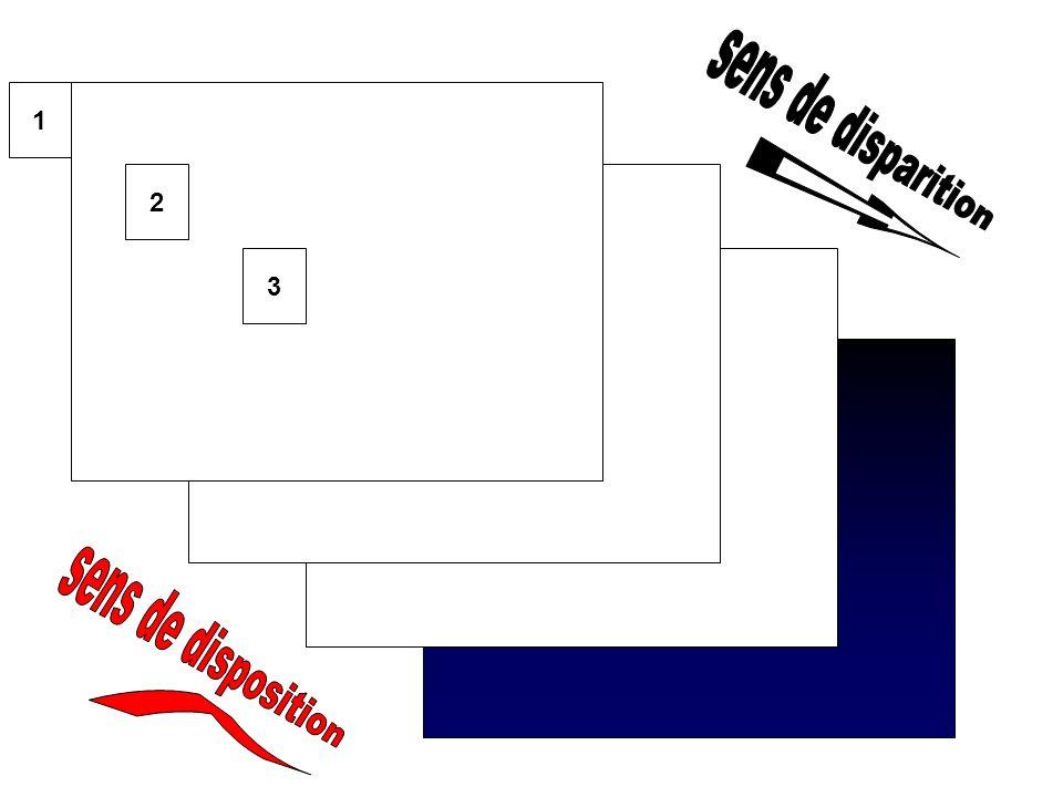s012345678910 S Trajectoire 8s S Assombrir 7s S Bar 2s R1 2s R2 2s R3 2s R4 2s Lanimation de la diapositive sachève avec la fin de leffet sur le rectangle bleu-noir.