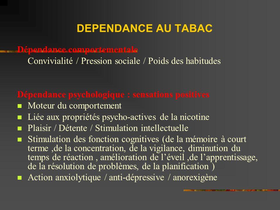 DEPENDANCE AU TABAC Dépendance comportementale Convivialité / Pression sociale / Poids des habitudes Dépendance psychologique : sensations positives M