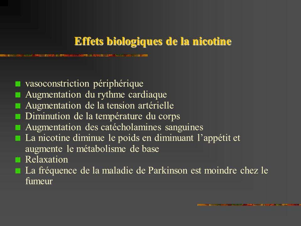 Effets biologiques de la nicotine vasoconstriction périphérique Augmentation du rythme cardiaque Augmentation de la tension artérielle Diminution de l
