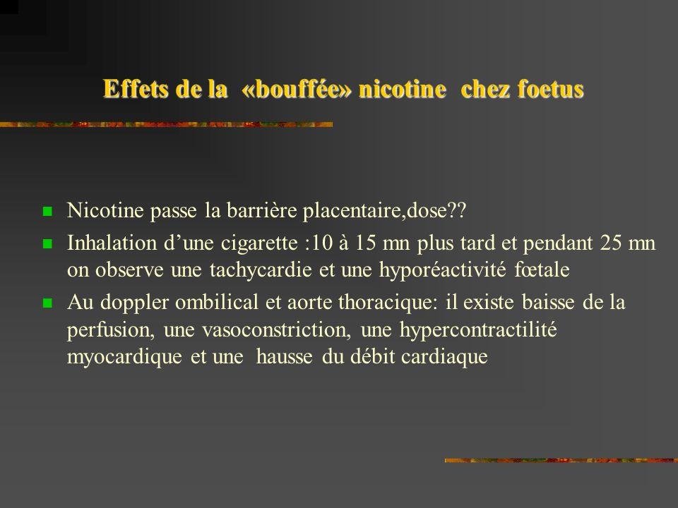 Effets de la «bouffée» nicotine chez foetus Nicotine passe la barrière placentaire,dose?? Inhalation dune cigarette :10 à 15 mn plus tard et pendant 2