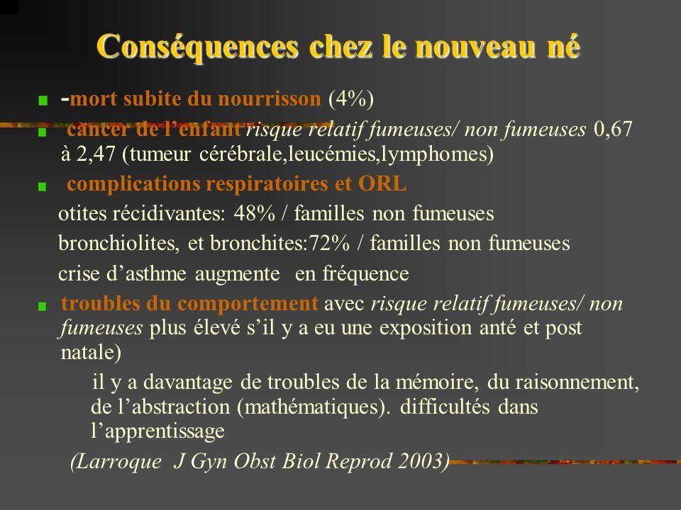 Conséquences chez le nouveau né - mort subite du nourrisson (4%) cancer de lenfant risque relatif fumeuses/ non fumeuses 0,67 à 2,47 (tumeur cérébrale
