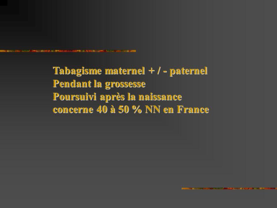 Tabagisme maternel + / - paternel Pendant la grossesse Poursuivi après la naissance concerne 40 à 50 % NN en France