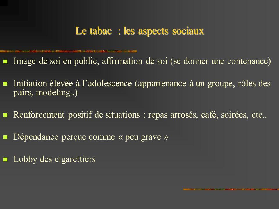 Le tabac : les aspects sociaux Image de soi en public, affirmation de soi (se donner une contenance) Initiation élevée à ladolescence (appartenance à