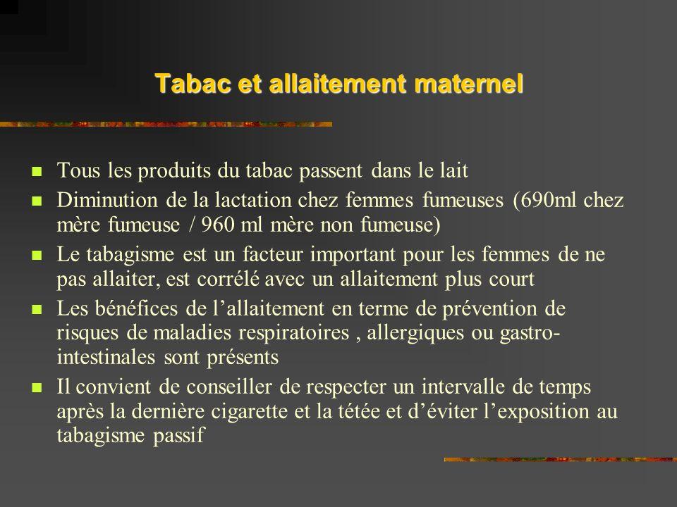 Tabac et allaitement maternel Tous les produits du tabac passent dans le lait Diminution de la lactation chez femmes fumeuses (690ml chez mère fumeuse