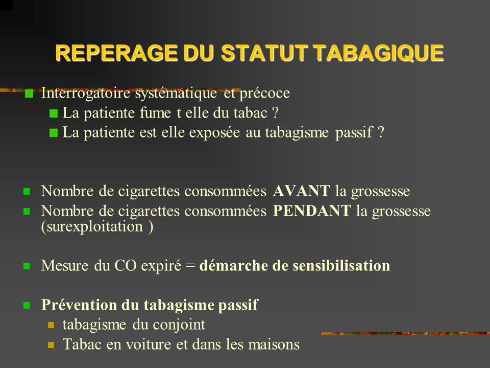 REPERAGE DU STATUT TABAGIQUE Interrogatoire systématique et précoce La patiente fume t elle du tabac ? La patiente est elle exposée au tabagisme passi