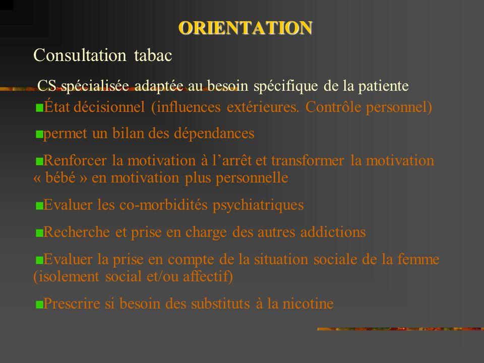 ORIENTATION Consultation tabac CS spécialisée adaptée au besoin spécifique de la patiente État décisionnel (influences extérieures. Contrôle personnel