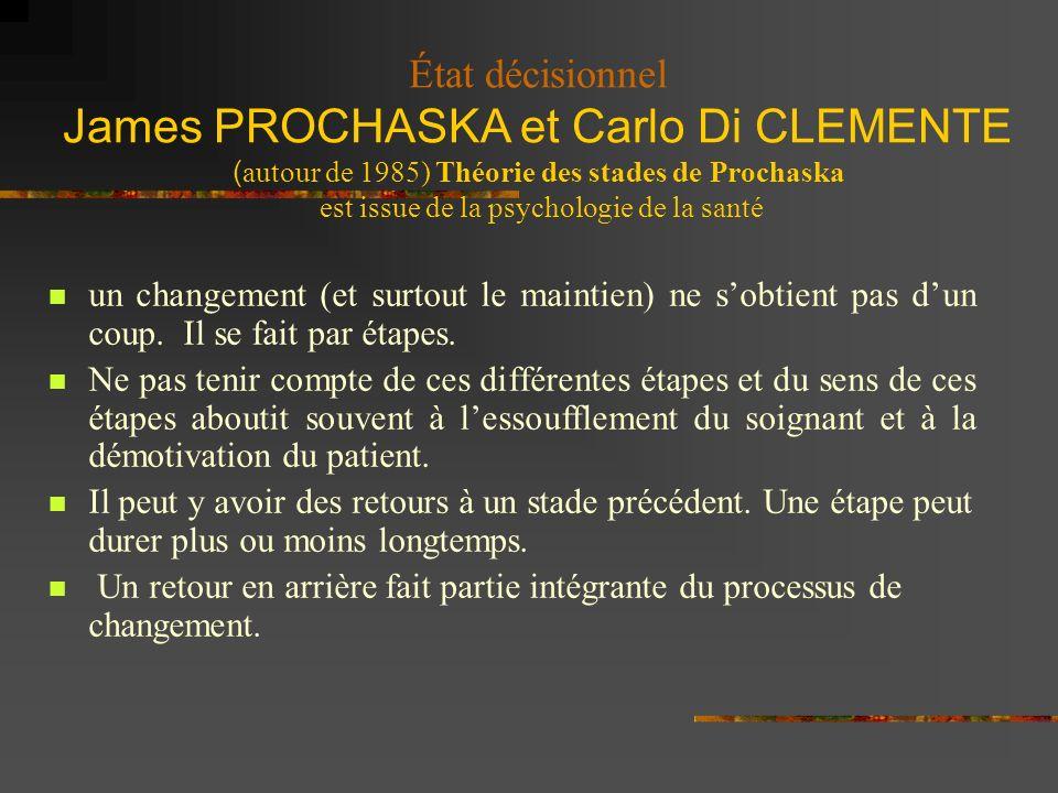 État décisionnel James PROCHASKA et Carlo Di CLEMENTE ( autour de 1985) Théorie des stades de Prochaska est issue de la psychologie de la santé un changement (et surtout le maintien) ne sobtient pas dun coup.