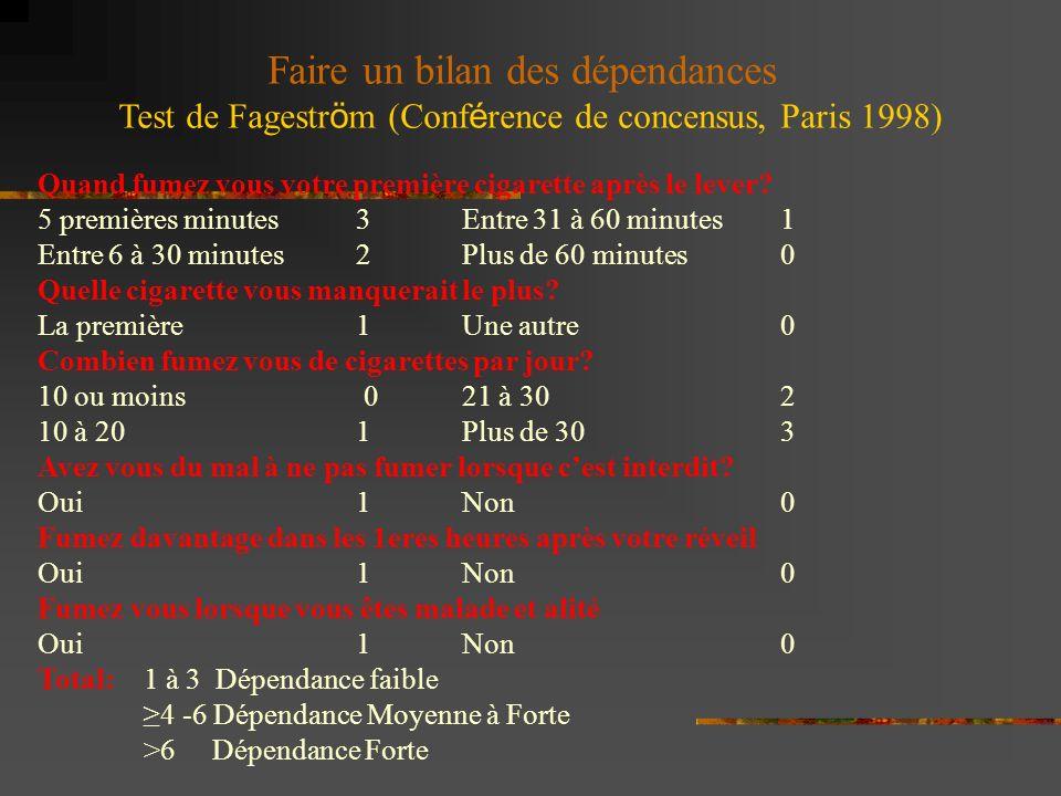 Faire un bilan des dépendances Test de Fagestr ö m (Conf é rence de concensus, Paris 1998) Quand fumez vous votre première cigarette après le lever.