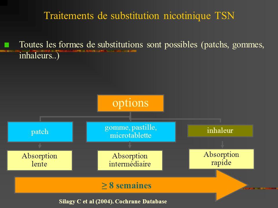 Traitements de substitution nicotinique TSN Toutes les formes de substitutions sont possibles (patchs, gommes, inhaleurs..) patch gomme, pastille, mic