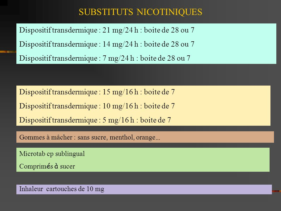 Dispositif transdermique : 21 mg/24 h : boite de 28 ou 7 Dispositif transdermique : 14 mg/24 h : boite de 28 ou 7 Dispositif transdermique : 7 mg/24 h
