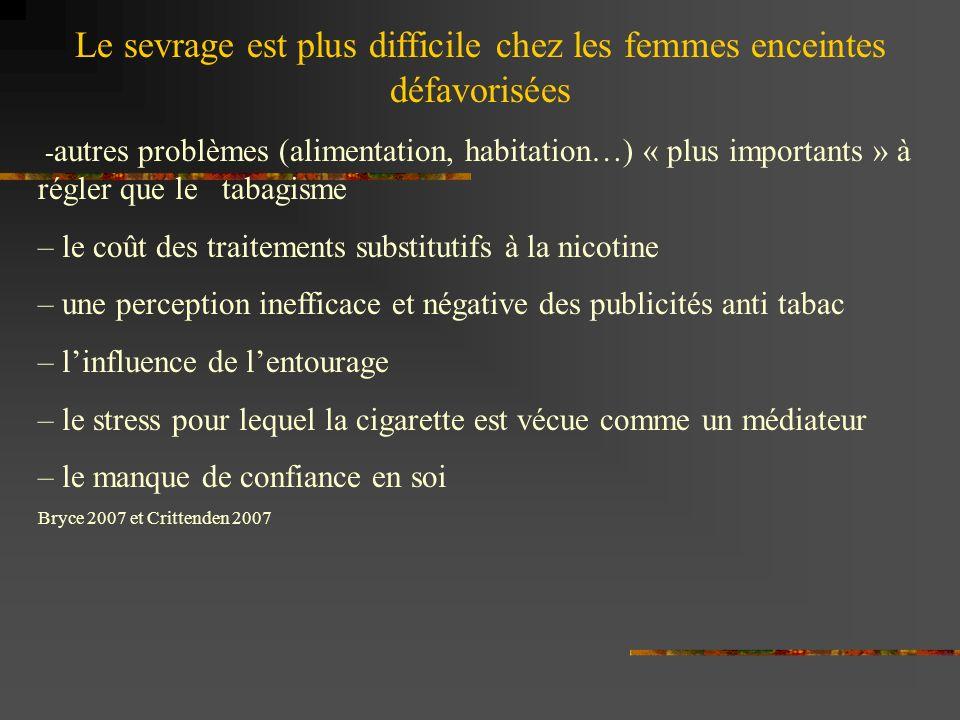 Le sevrage est plus difficile chez les femmes enceintes défavorisées - autres problèmes (alimentation, habitation…) « plus importants » à régler que le tabagisme – le coût des traitements substitutifs à la nicotine – une perception inefficace et négative des publicités anti tabac – linfluence de lentourage – le stress pour lequel la cigarette est vécue comme un médiateur – le manque de confiance en soi Bryce 2007 et Crittenden 2007