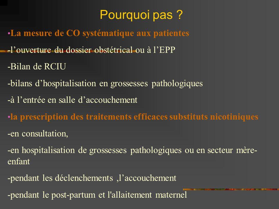 Pourquoi pas ? La mesure de CO systématique aux patientes -louverture du dossier obstétrical ou à lEPP -Bilan de RCIU -bilans dhospitalisation en gros