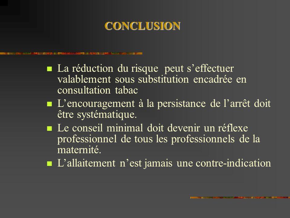 La réduction du risque peut seffectuer valablement sous substitution encadrée en consultation tabac Lencouragement à la persistance de larrêt doit être systématique.