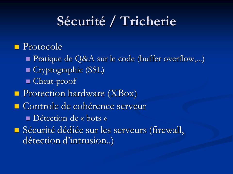 Sécurité / Tricherie Protocole Protocole Pratique de Q&A sur le code (buffer overflow,...) Pratique de Q&A sur le code (buffer overflow,...) Cryptogra