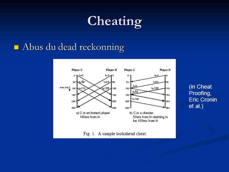 Cheating Abus du dead reckonning Abus du dead reckonning (in Cheat Proofing, Eric Cronin et al.)