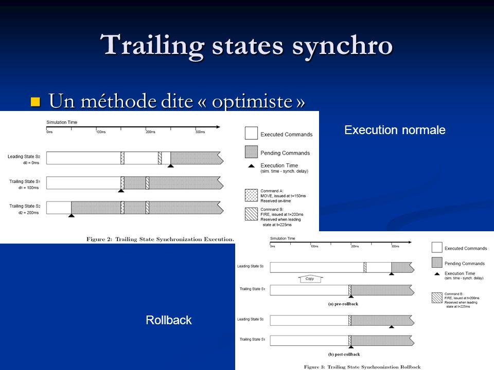 Trailing states synchro Un méthode dite « optimiste » Un méthode dite « optimiste » Execution normale Rollback
