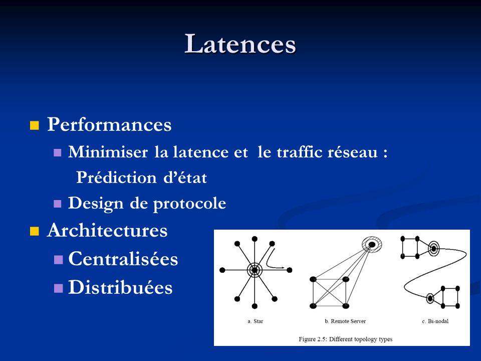 Latences Performances Minimiser la latence et le traffic réseau : Prédiction détat Design de protocole Architectures Centralisées Distribuées