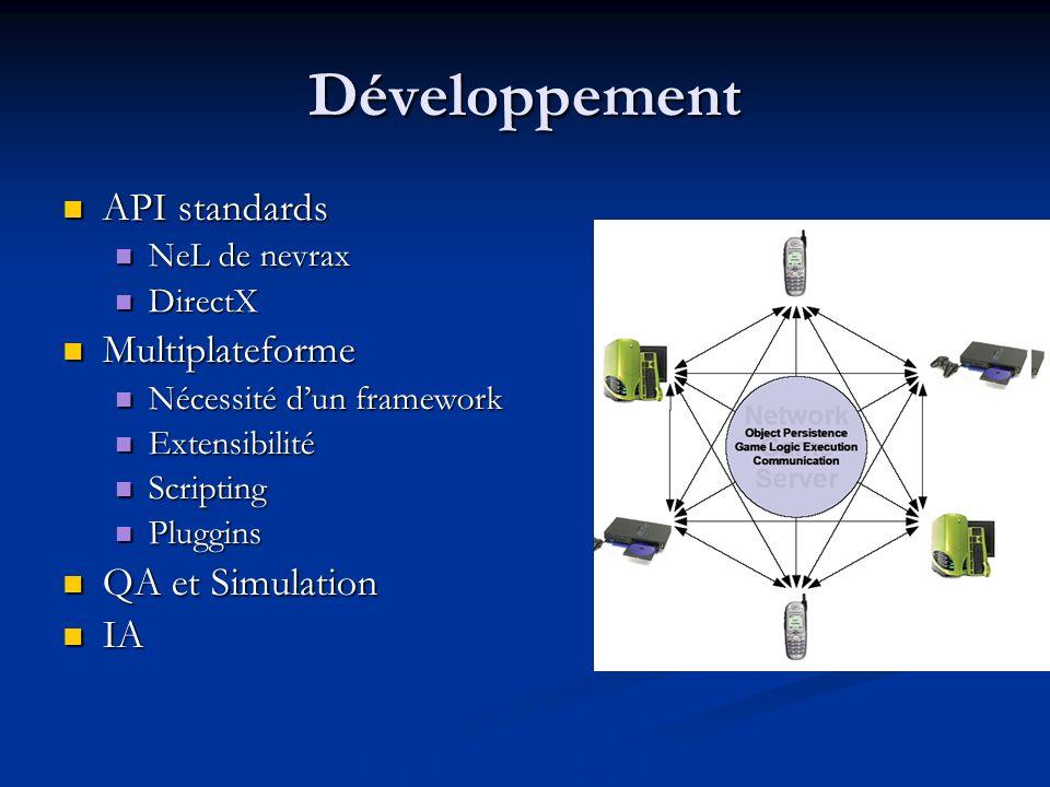 Développement API standards API standards NeL de nevrax NeL de nevrax DirectX DirectX Multiplateforme Multiplateforme Nécessité dun framework Nécessit