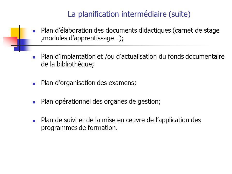 La planification opérationnelle Personnes impliquées : les coordinateurs de section et les formateurs ; Elle vise lapplication pratique et effective du programme de formation.