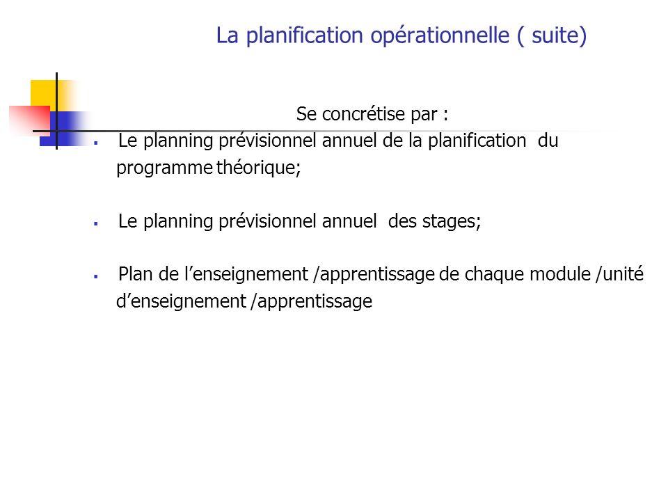 La planification opérationnelle ( suite) Se concrétise par : Le planning prévisionnel annuel de la planification du programme théorique; Le planning prévisionnel annuel des stages; Plan de lenseignement /apprentissage de chaque module /unité denseignement /apprentissage
