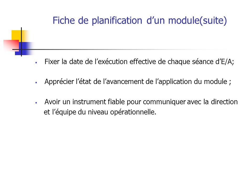 La fiche de planification de la conduite dune séance denseignement/apprentissage Ministère de la Santé Délégation du Ministère de la Santé A la préfecture de: …………………….