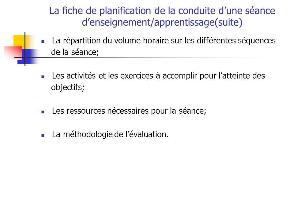 La fiche de planification de la conduite dune séance denseignement/apprentissage(suite) La répartition du volume horaire sur les différentes séquences de la séance; Les activités et les exercices à accomplir pour latteinte des objectifs; Les ressources nécessaires pour la séance; La méthodologie de lévaluation.