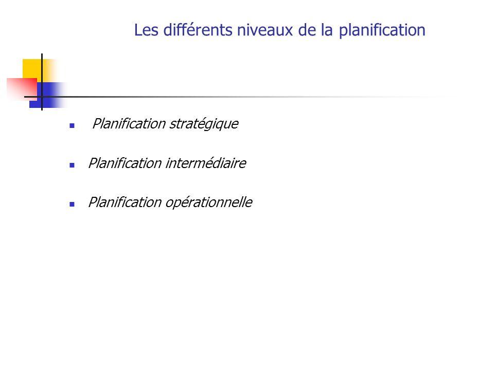 Les différents niveaux de la planification Planification stratégique Planification intermédiaire Planification opérationnelle