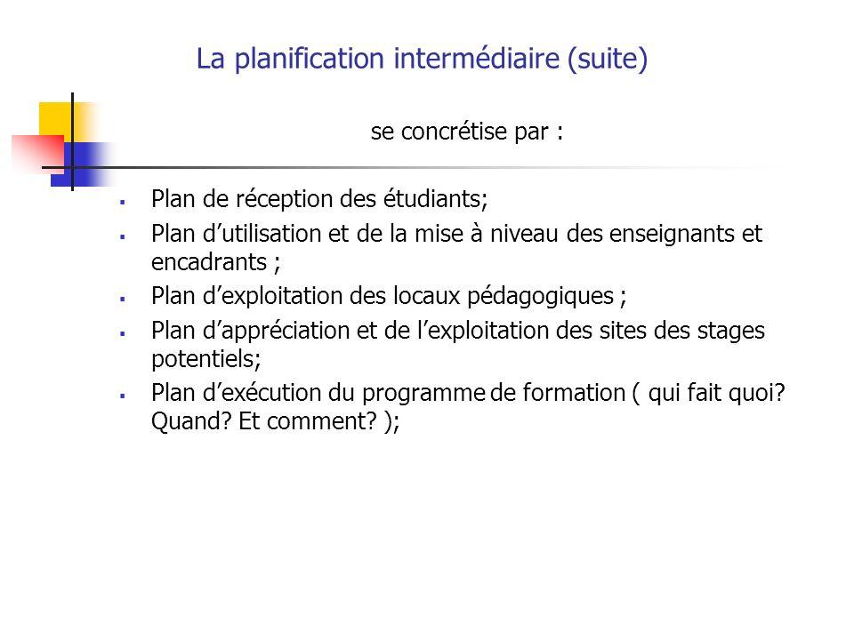 La planification intermédiaire (suite) se concrétise par : Plan de réception des étudiants; Plan dutilisation et de la mise à niveau des enseignants et encadrants ; Plan dexploitation des locaux pédagogiques ; Plan dappréciation et de lexploitation des sites des stages potentiels; Plan dexécution du programme de formation ( qui fait quoi.
