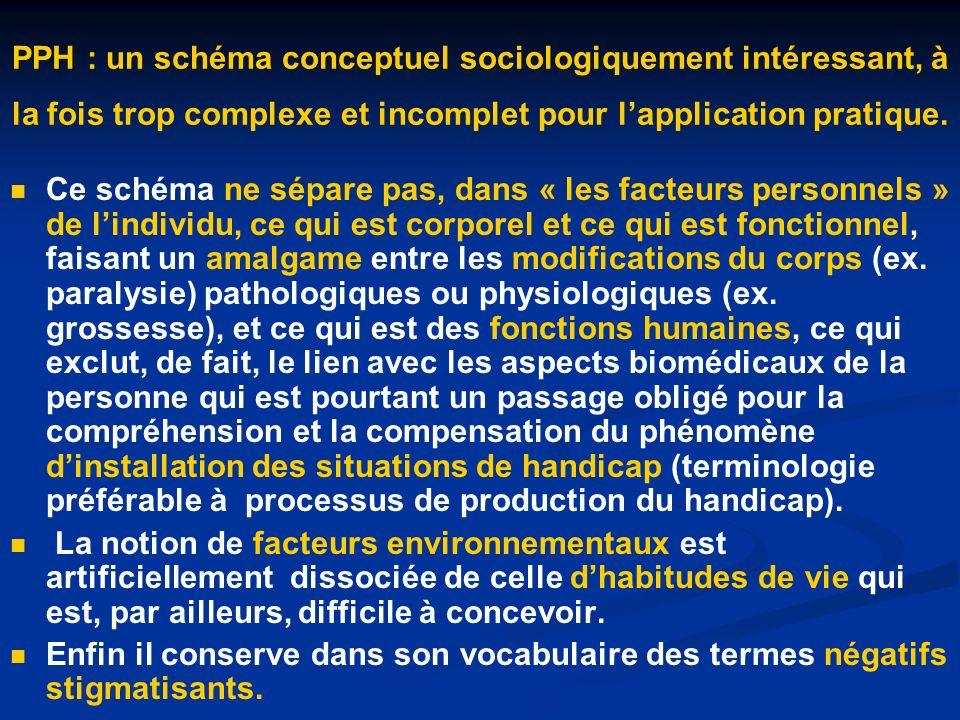 PPH : un schéma conceptuel sociologiquement intéressant, à la fois trop complexe et incomplet pour lapplication pratique. Ce schéma ne sépare pas, dan