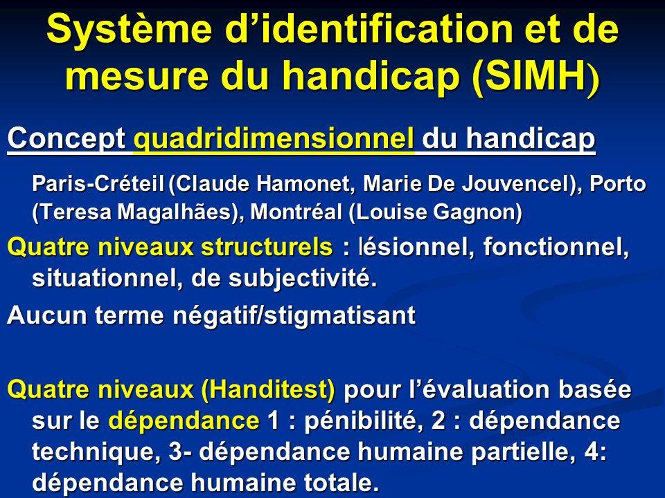 Système didentification et de mesure du handicap (SIMH ) Concept quadridimensionnel du handicap Paris-Créteil (Claude Hamonet, Marie De Jouvencel), Po