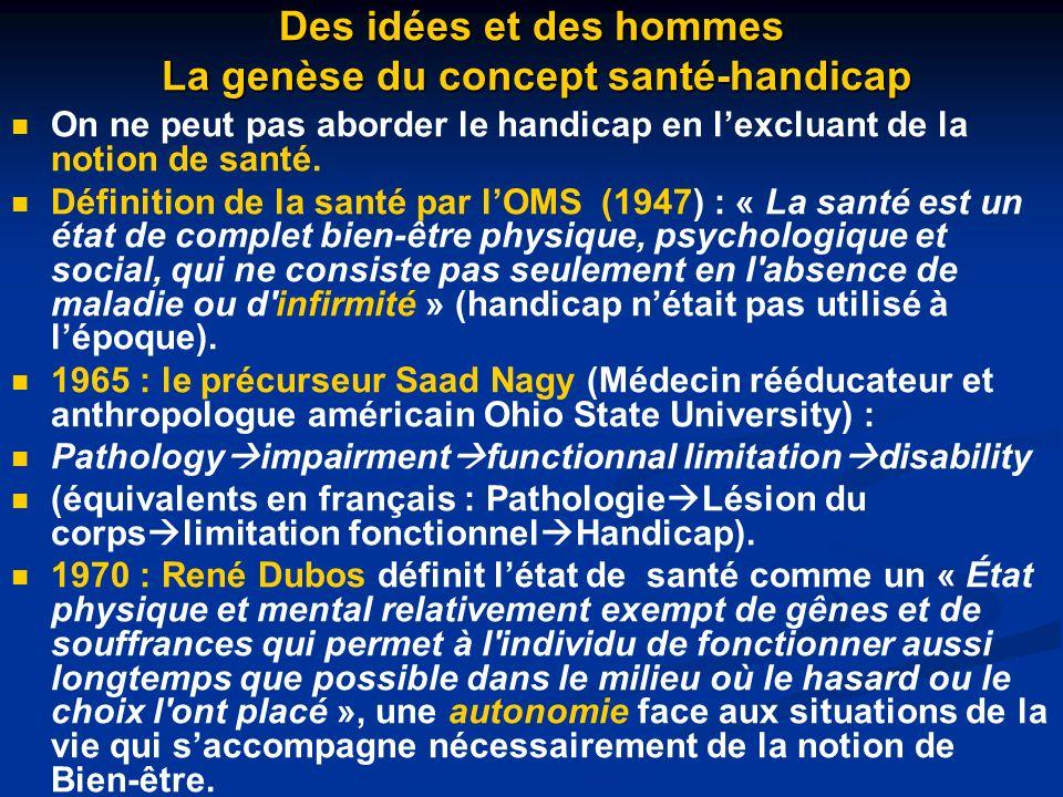 Des idées et des hommes La genèse du concept santé-handicap On ne peut pas aborder le handicap en lexcluant de la notion de santé. Définition de la sa