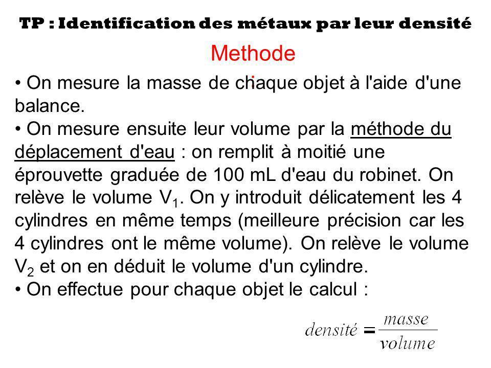 TP : Identification des métaux par leur densité Methode : On mesure la masse de chaque objet à l aide d une balance.