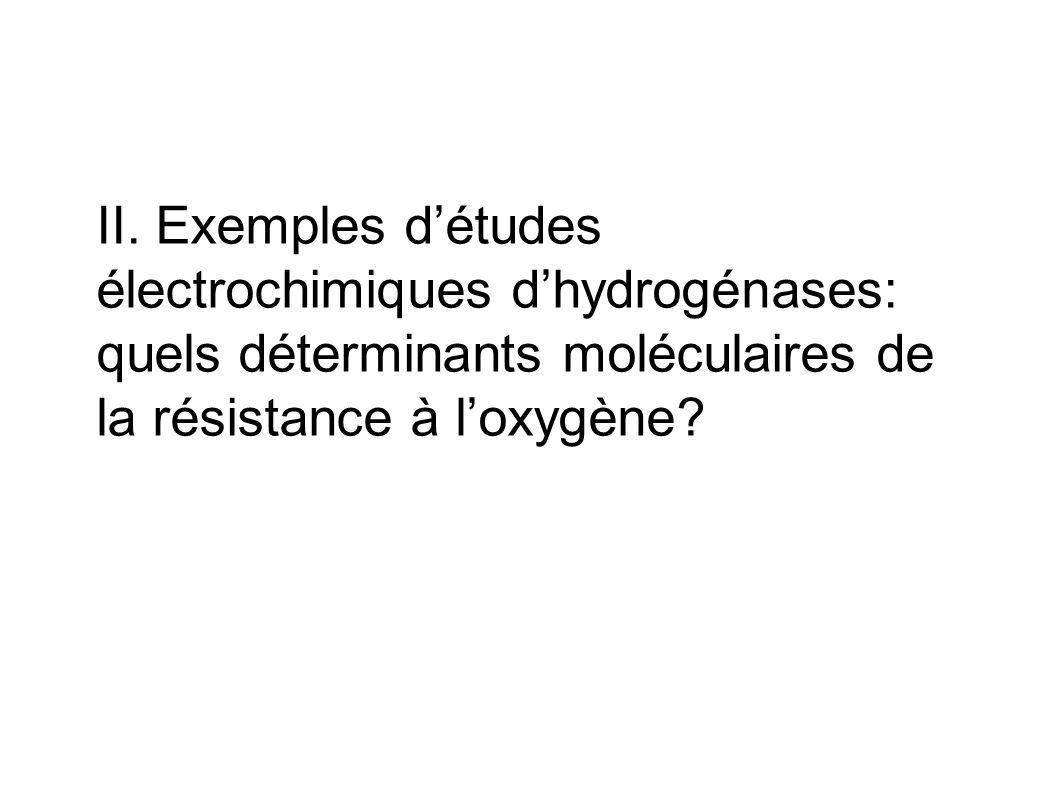II. Exemples détudes électrochimiques dhydrogénases: quels déterminants moléculaires de la résistance à loxygène?