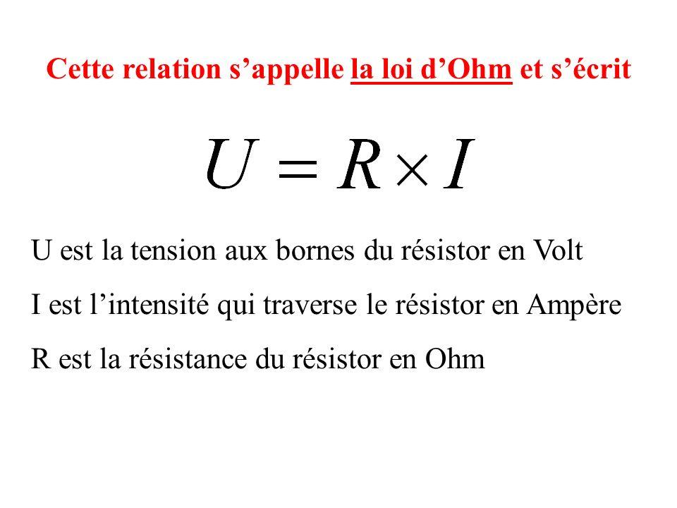 Cette relation sappelle la loi dOhm et sécrit U est la tension aux bornes du résistor en Volt I est lintensité qui traverse le résistor en Ampère R es