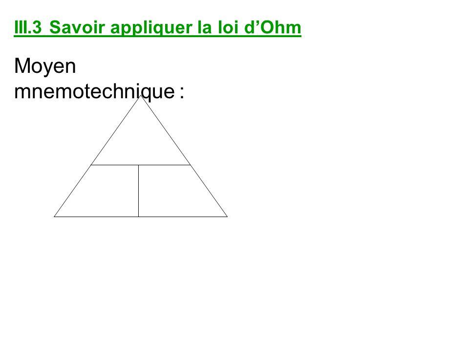 III.3 Savoir appliquer la loi dOhm Moyen mnemotechnique :