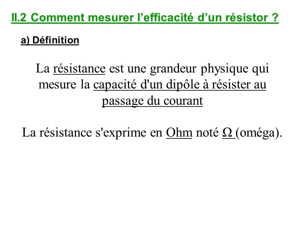 II.2 Comment mesurer lefficacité dun résistor ? a) Définition La résistance est une grandeur physique qui mesure la capacité d'un dipôle à résister au