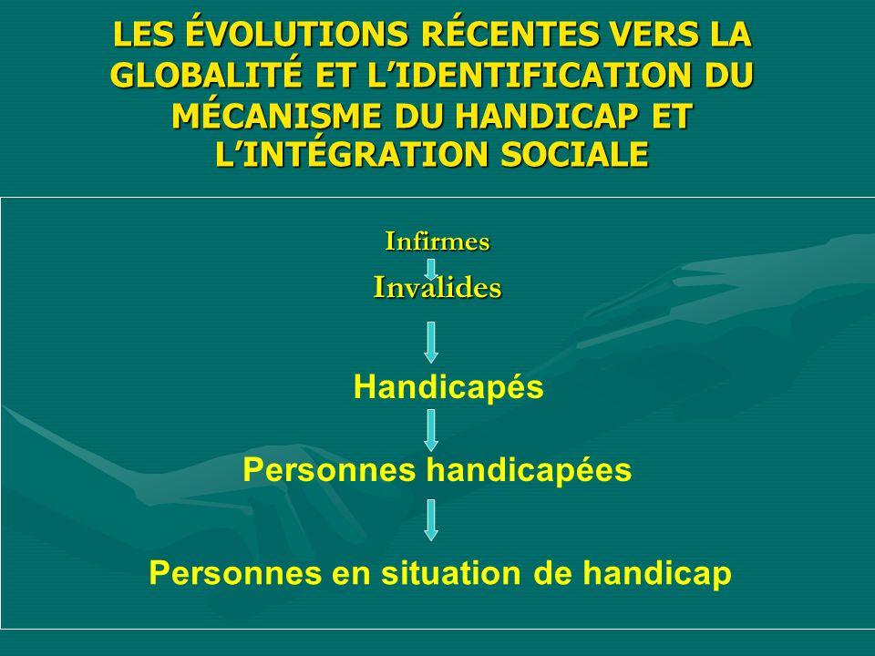 LES ÉVOLUTIONS RÉCENTES VERS LA GLOBALITÉ ET LIDENTIFICATION DU MÉCANISME DU HANDICAP ET LINTÉGRATION SOCIALE InfirmesInvalides Handicapés Personnes handicapées Personnes en situation de handicap