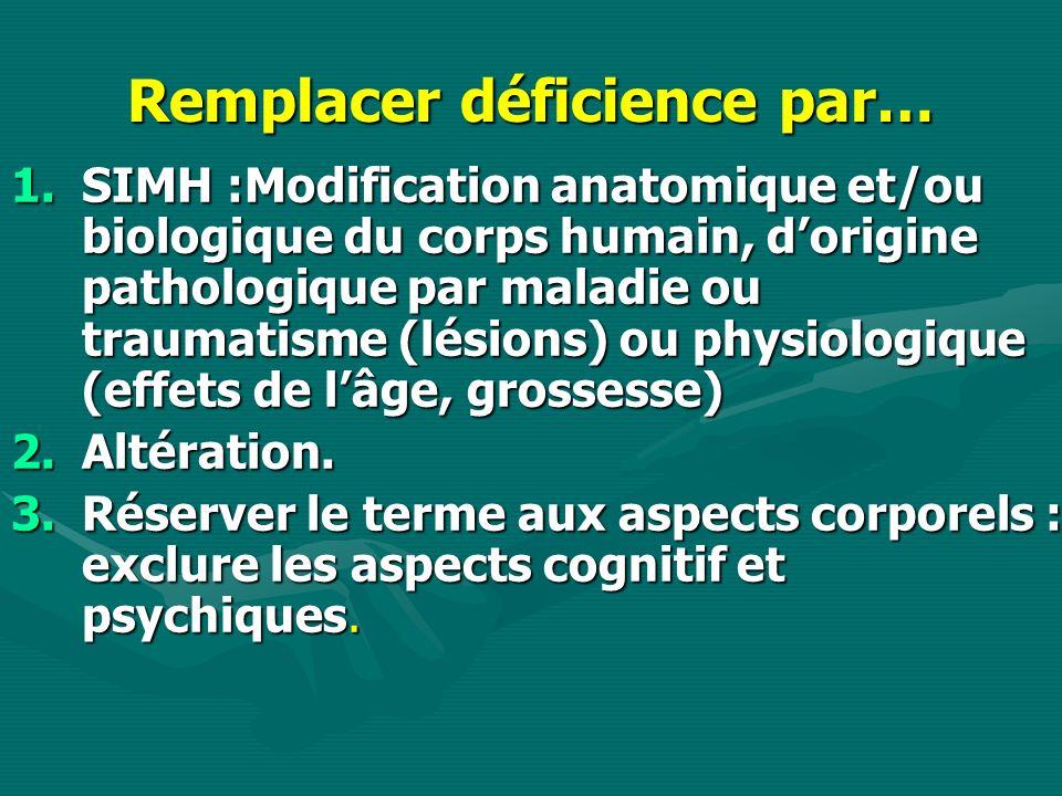 Remplacer déficience par… 1.SIMH :Modification anatomique et/ou biologique du corps humain, dorigine pathologique par maladie ou traumatisme (lésions) ou physiologique (effets de lâge, grossesse) 2.Altération.
