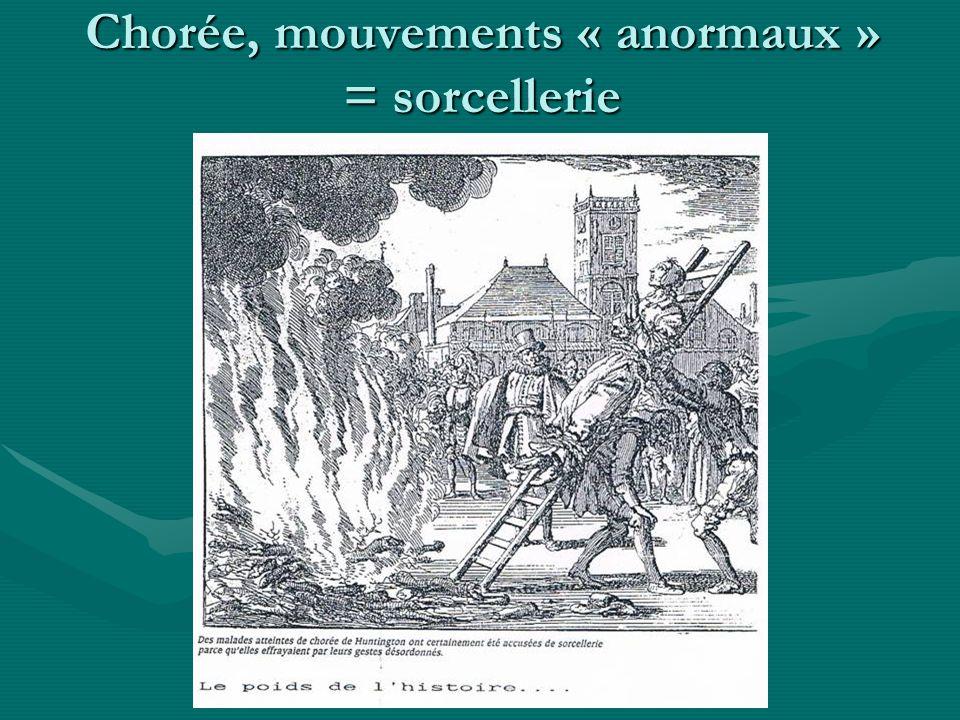 Chorée, mouvements « anormaux » = sorcellerie