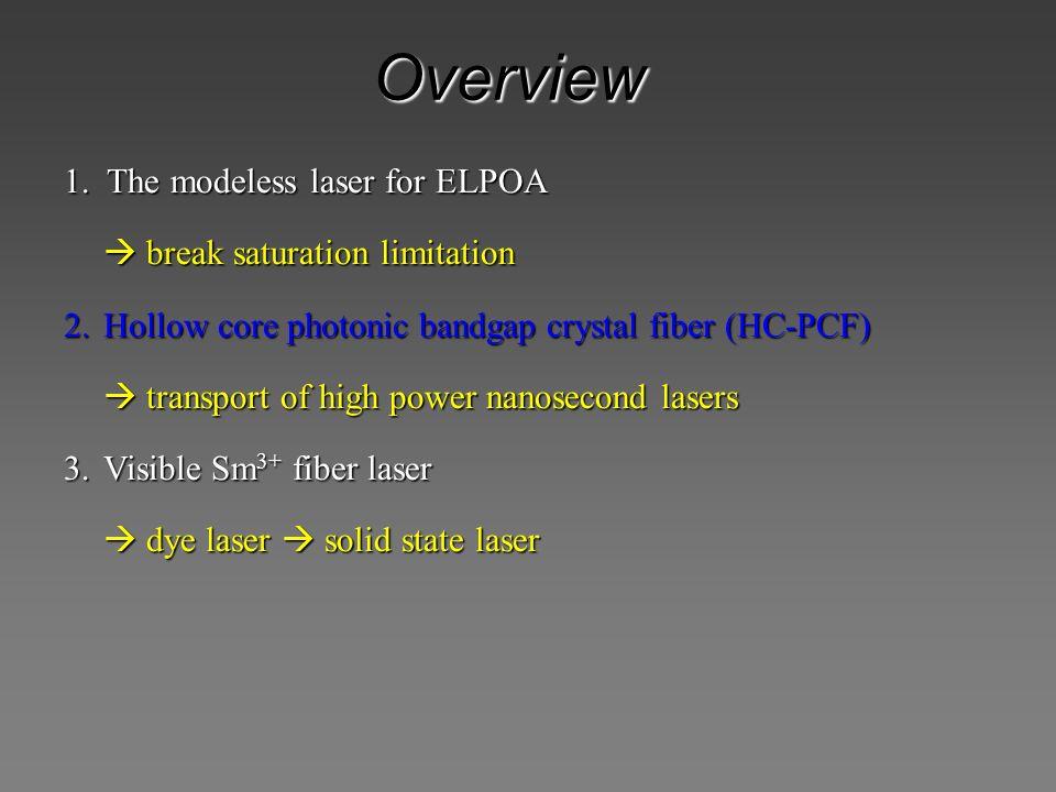 Overview 1. The modeless laser for ELPOA break saturation limitation break saturation limitation 2.Hollow core photonic bandgap crystal fiber (HC-PCF)