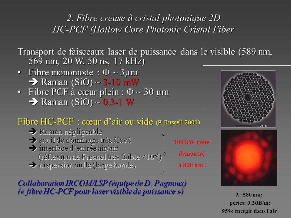Transport de faisceaux laser de puissance dans le visible (589 nm, 569 nm, 20 W, 50 ns, 17 kHz) Fibre monomode : ~ 3µmFibre monomode : ~ 3µm Raman (Si