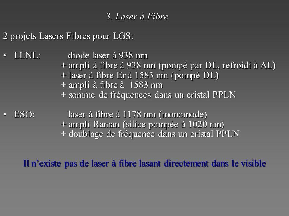 3. Laser à Fibre 2 projets Lasers Fibres pour LGS: LLNL: diode laser à 938 nmLLNL: diode laser à 938 nm + ampli à fibre à 938 nm (pompé par DL, refroi