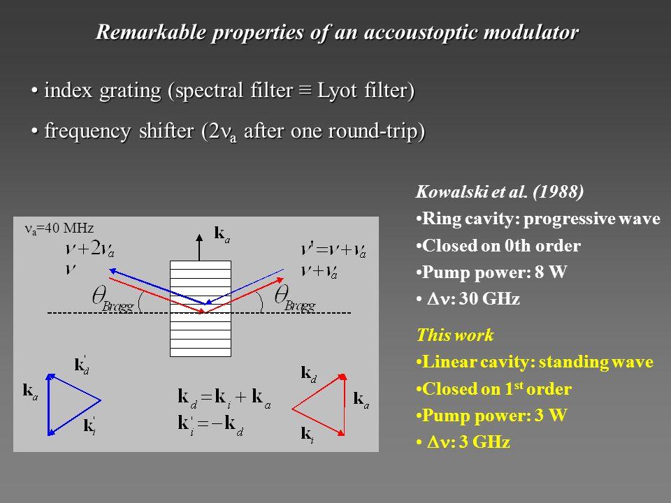 Oscillator (modeless): 3 GHz = D 2 )Oscillator (modeless): 3 GHz = D 2 ) Dye jet AOS cw-YAG, 3W FP M1M1 M2M2 M3M3 Modeless oscillator 1 0 F F 1.Laser Sans Mode but : saffranchir de la saturation de Na J.P.