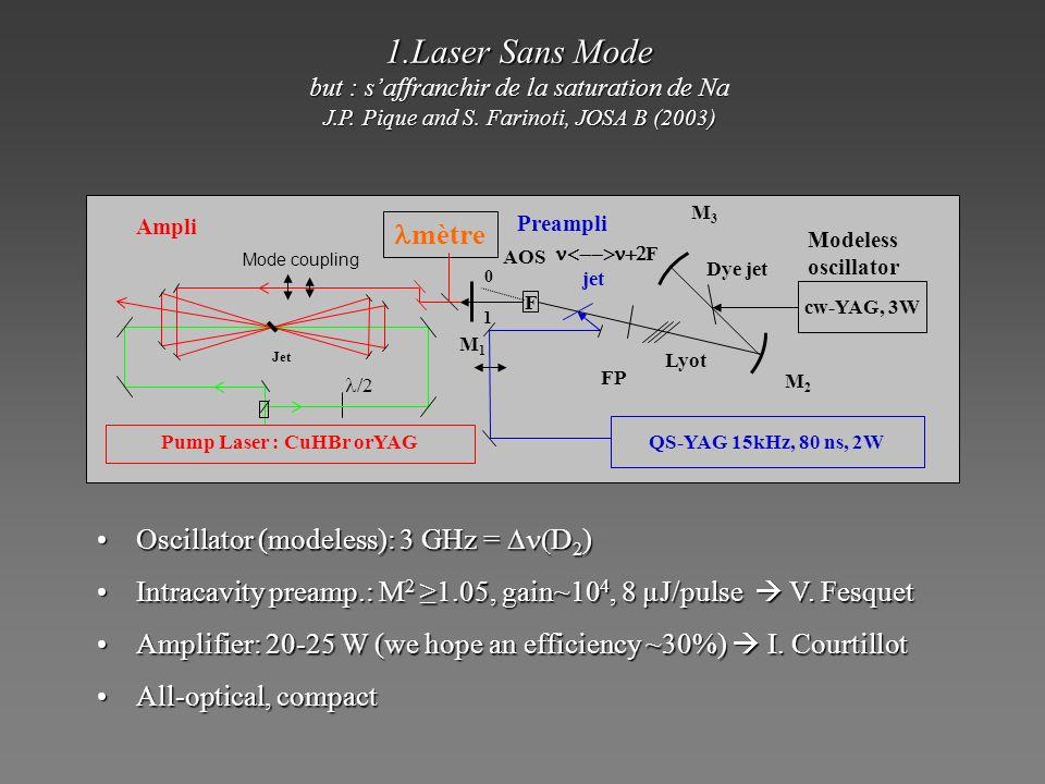 Oscillator (modeless): 3 GHz = D 2 )Oscillator (modeless): 3 GHz = D 2 ) Intracavity preamp.: M 2 1.05, gain~10 4, 8 µJ/pulse V. FesquetIntracavity pr