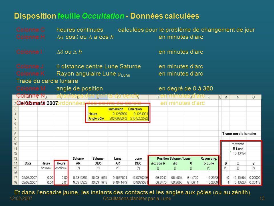 12/02/2007Occultations planètes par la Lune13 Disposition feuille Occultation - Données calculées Colonne C heures continues calculées pour le problèm