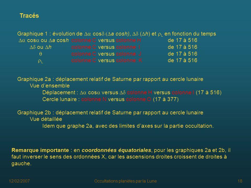 12/02/2007Occultations planètes par la Lune18 Tracés Graphique 1 : évolution de cos a cosh), ( h) et L en fonction du temps cos ou a coshcolonne C ver