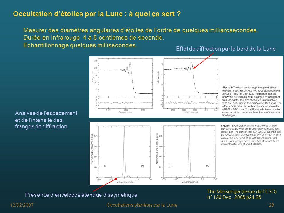 12/02/2007Occultations planètes par la Lune28 Occultation détoiles par la Lune : à quoi ça sert ? Mesurer des diamètres angulaires détoiles de lordre