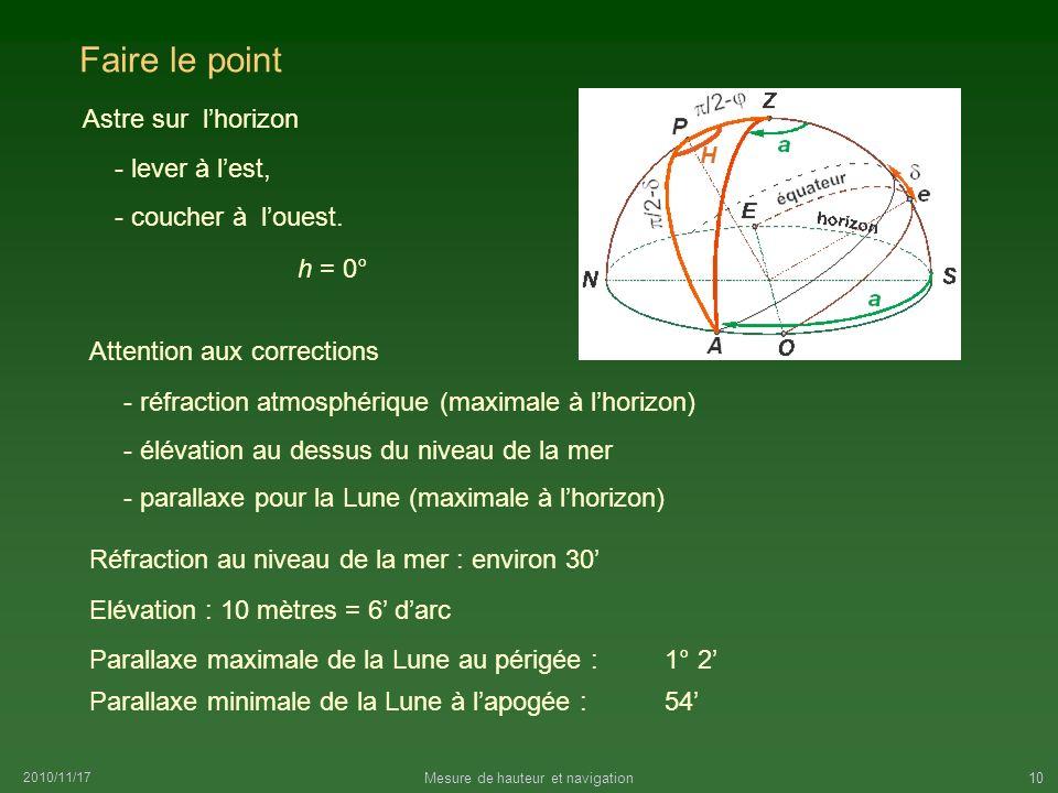 2010/11/17 Mesure de hauteur et navigation10 Faire le point Astre sur lhorizon h = 0° - lever à lest, - coucher à louest. - réfraction atmosphérique (